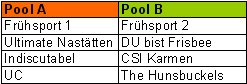 PoolsA+B_Basic-Weiler2