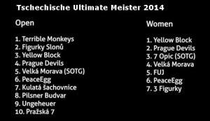 Tschechische-Ultimate-Meister2014